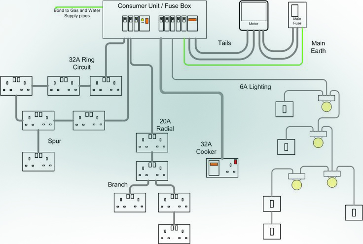 Electrical Wiring Diagram House Electrical Wiring Copy Belectrix